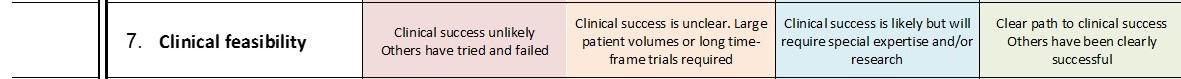 Clinical Feasibility.jpg