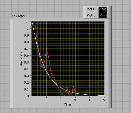 Run time graph.png