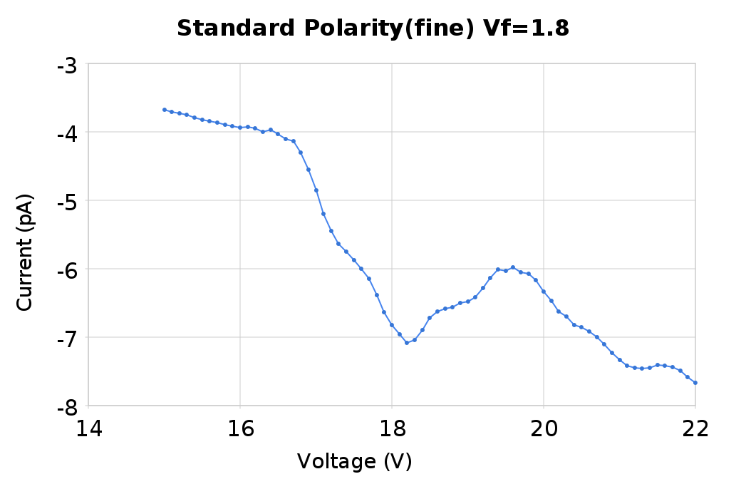 Standard polarity fine vf 1 8.png
