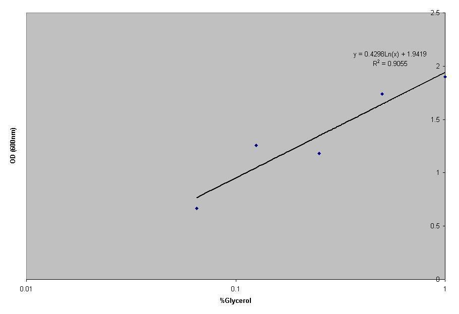 Media graph 2.JPG