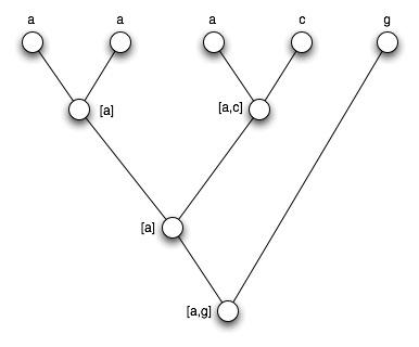 File:L5 tree.jpg