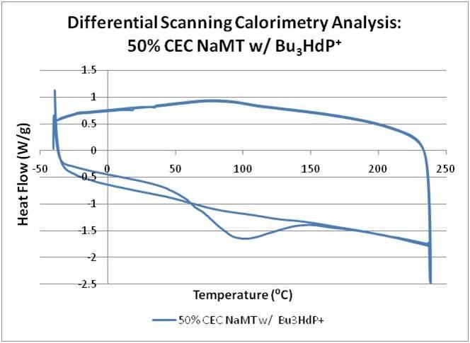 50% CEC NAMT.jpg