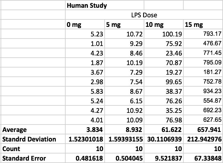 File:Human study 73.png