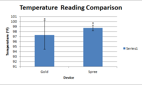 SpreeTemperatureGraph.jpg