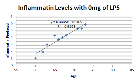 File:0mg scatterplot.png