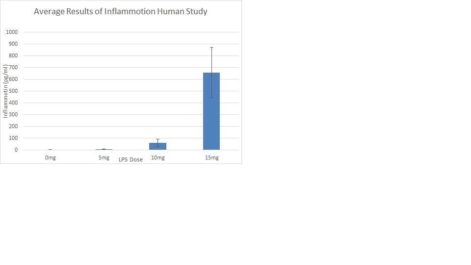 Human Study.jpg