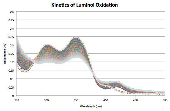 File:Oct 2 kinetics 1.png
