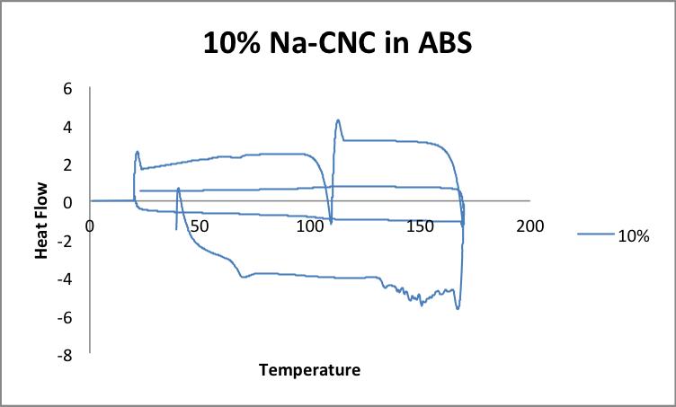 File:5 27 2014 na CNC MEGAN ABS.png