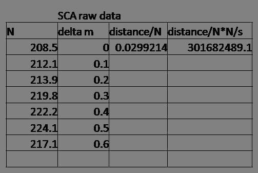 SL sca raw data table.jpg
