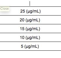 File:Standard Dilutions Table enk zem.png