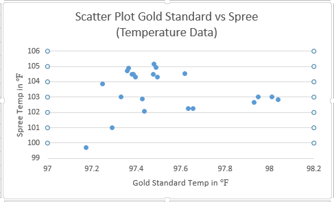 File:Temperature GraphG15.PNG