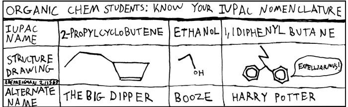 File:Chemcomic.jpg