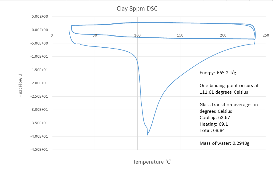 8ppm clay dsc.png