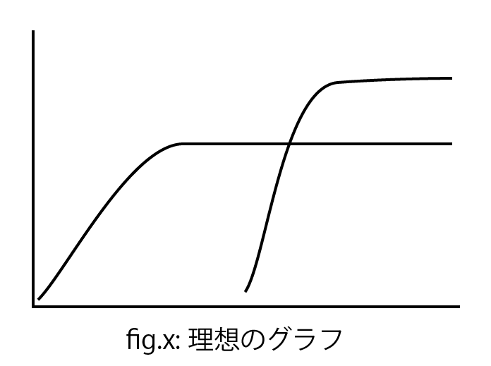File:Graph dummy-01.png