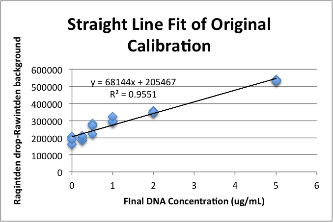 Lab5Chart.png