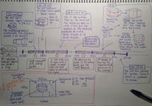 File:2014-EchiDNA-SKETCHBOOK-video-instructions-THUMBNAIL.jpg