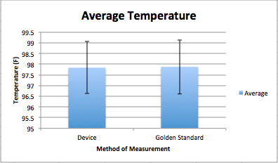 File:AverageTemperature.jpg