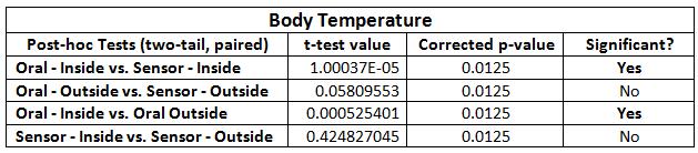 File:BME100 Lab3 Data2.PNG