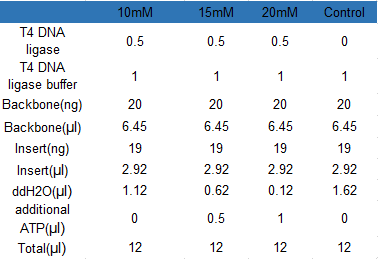 Table_3_from_R%26S.PNG