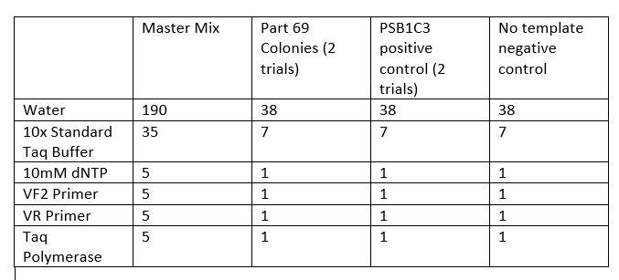 File:2 27 Table.JPG