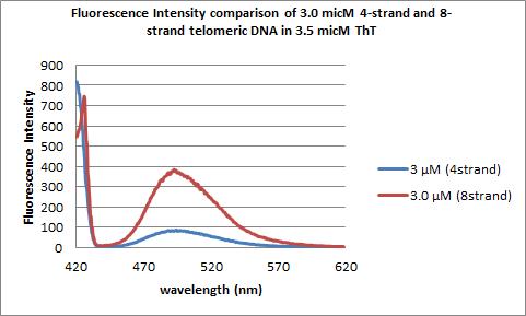 Fluorintcomp3.0micM.png
