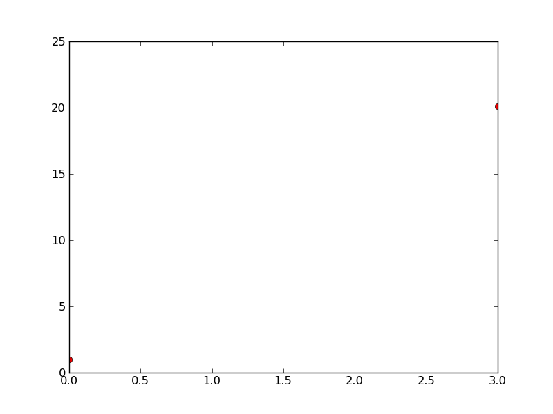 File:Graph k=4.png