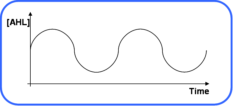 File:Oscillator output.png