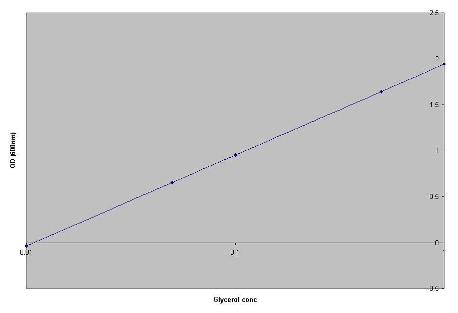 Media graph 3.JPG