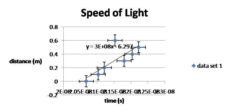 SL sca chart.jpg