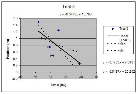 File:Trial 3.JPG