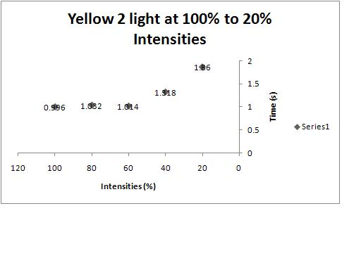Yellow_2.JPG