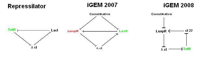 File:FEDX.JPG