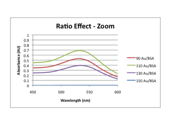 File:Ratio effect zoom.png
