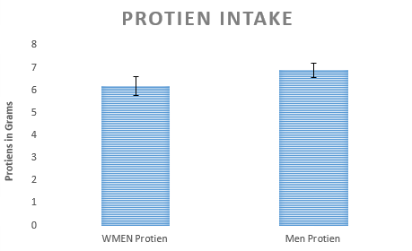 File:8Protein.png