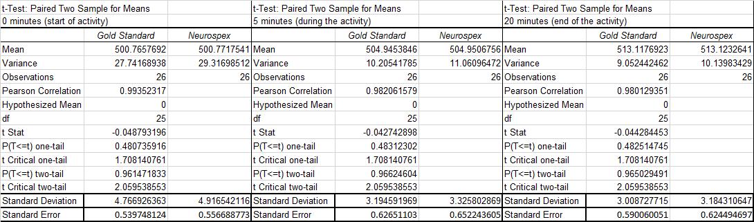 T test statistics for CBF.jpg