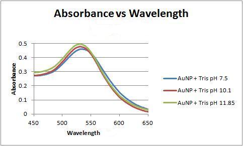 File:Abs.wavelenght(07.02.2012).jpg