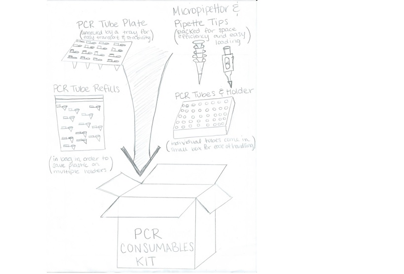 Consumables kit.jpg