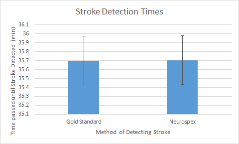 Stroke Detection in Rats.jpg