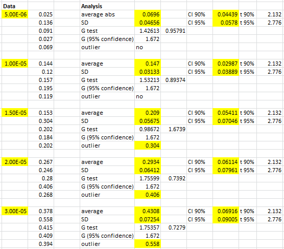2013 0904 error analysis table.PNG