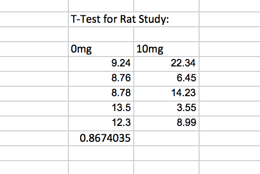 Image:T-Test for Rat Study.png