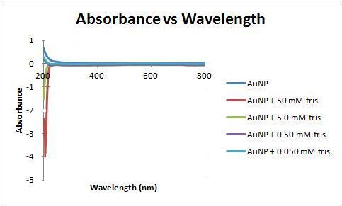 Abs.wavelenght2.jpg