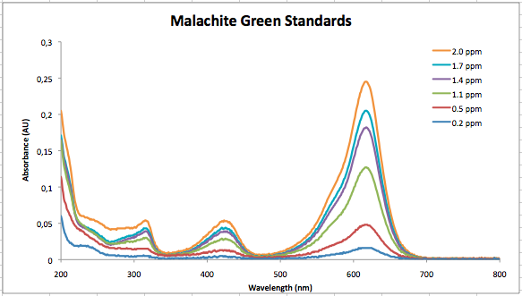 File:MG spectrum 050914.png