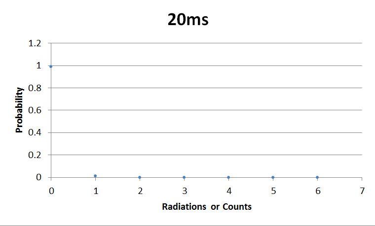 Sebastian 20ms Graph.JPG