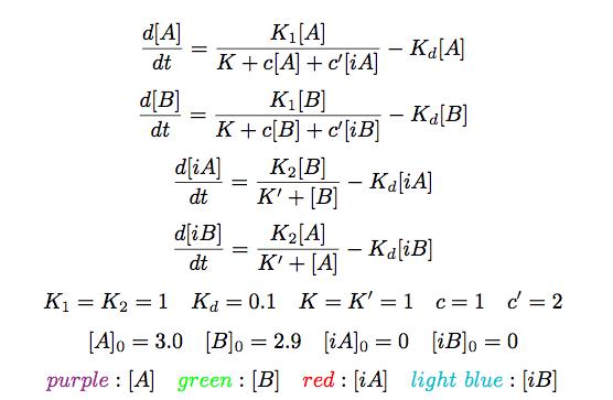 File:Biomod-2012-UTkyo-UTKomaba-math8.png