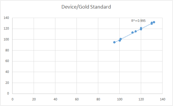 Devicegraph3202.png