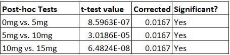 File:Ttestgroup6.PNG