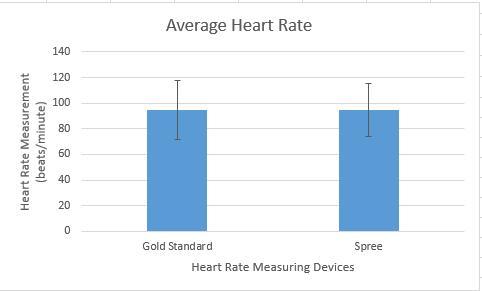 """File:""""Heart Rate Data"""".jpg"""