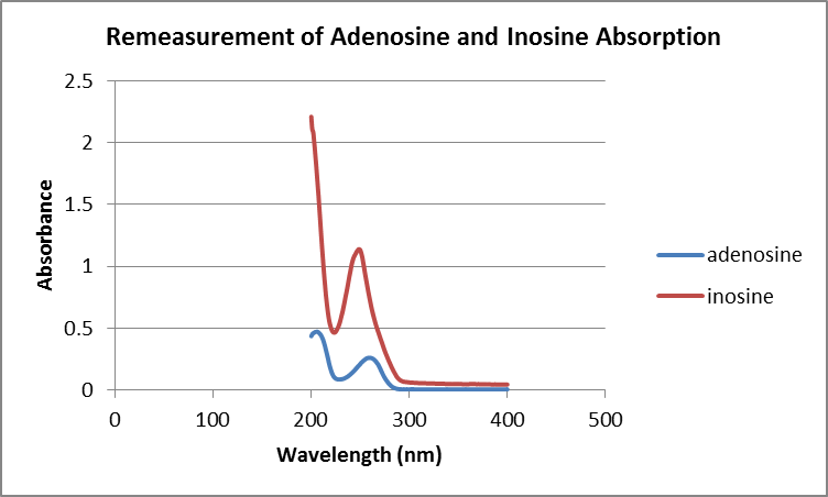 Image:AdenoIno2.png