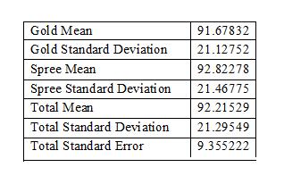 Descriptivestatistics32.png