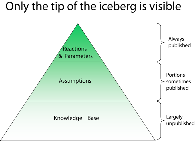 Icbp-talk-pyramid.png